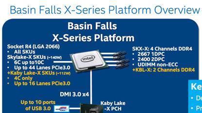 Hamarosan jön a Basin Falls CPU-széria az Inteltől