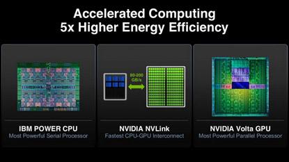 A harmadik negyedévben elérhetővé válhat a GeForce 20-as széria