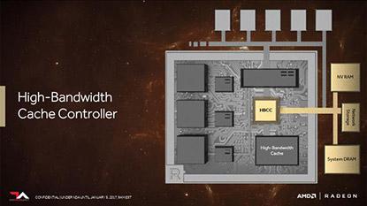 Az RX Vega a Titan Xp szintjén van?