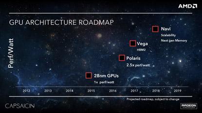 AMD Vega, Navi és Zen+ prezentáció várható
