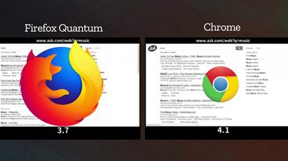 Sokkal jobb lehet majd a Firefox Quantum a Chrome-nál