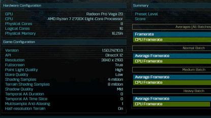 AMD Radeon Vega 12 és Vega 20 az Ashes of the Singularity adatbázisában