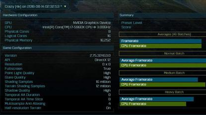 Kiszivároghatott a GeForce RTX 2080 benchmarkja