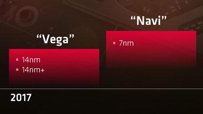 Az AMD megerősítette, hogy még idén megjelennek a 7 nm-es GPU-k