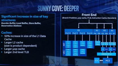 Bemutatkozott az Intel új 10 nm-es Sunny Cove CPU architektúrája