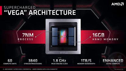 Az Nvidia vezérigazgatója szerint a Radeon VII vacak és semmi újat nem mutat