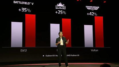 Radeon VII: Az AMD közzétette 25 játék benchmarkját
