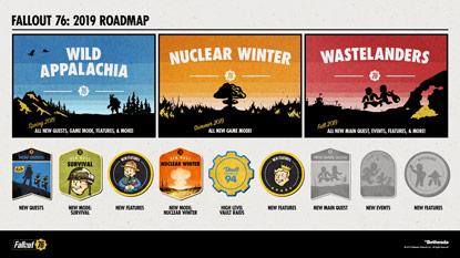 Fallout 76: kiderült, milyen ingyenes tartalmak érkeznek 2019-ben