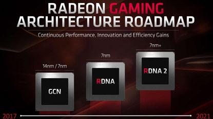 Ekkor leplezi le az AMD az új RDNA 2 GPU-kat