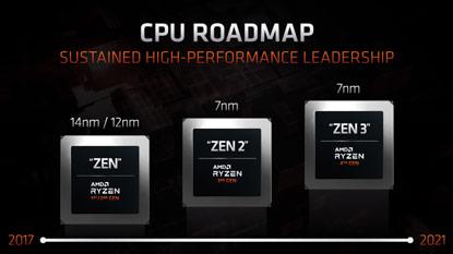 Szeptemberben érkezhetnek a Ryzen 4000-es CPU-k