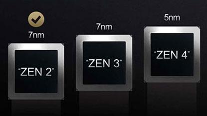 Állítólag a TSMC N5P technológiájával készülnek majd az asztali Ryzen 4000-es CPU-k